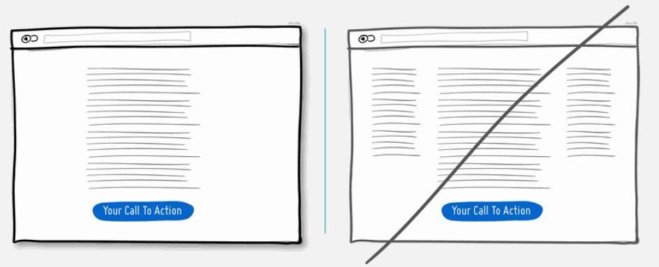 Как вести корпоративный блог