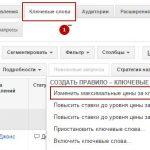 Лайфхак Google AdWords