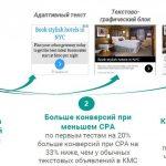 Форматы в контекстно-медийной сети, адаптирующиеся под устройство и контент